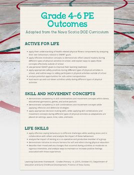 A great product to review the Grade 4-6 Nova Scotia Physical Education Outcomes.