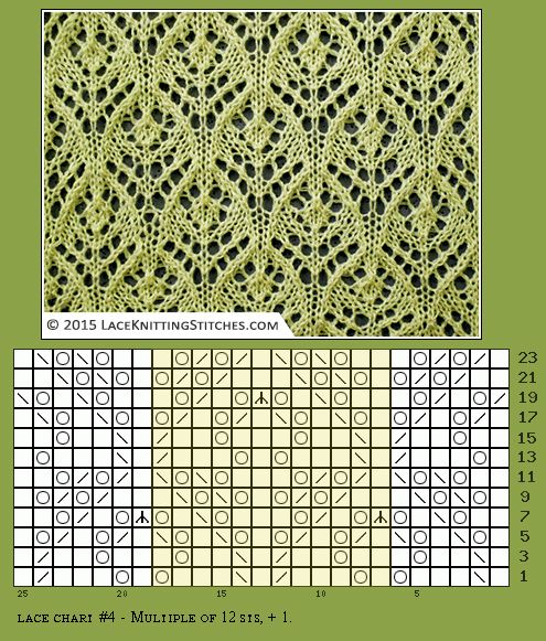 Free Lace chart #4 | Lace knitting stitches