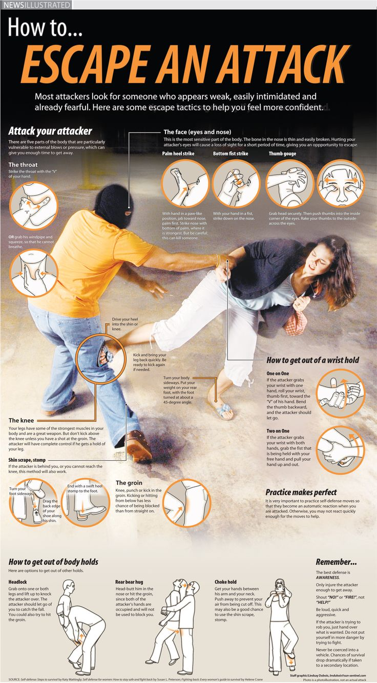 How to escape an attack self defense. Readable picture
