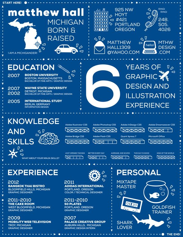 infographic resume by matthew hall via behance