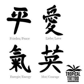 die besten 25 chinesische schriftzeichen ideen auf pinterest chinesische schrift japanische. Black Bedroom Furniture Sets. Home Design Ideas