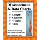 Free! Measurement and Data Conversion Anchor Charts!  In honor of my 200th follower, I am offering these free measurement and data conversion chart...
