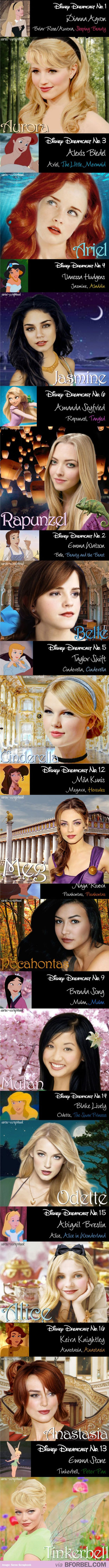 I think these are pretty accurate...except for Taylor Swift as Cinderella.