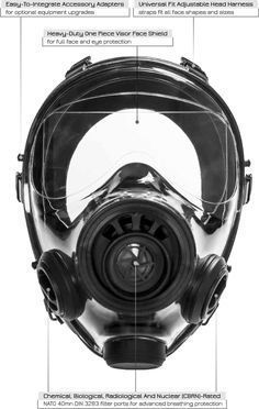 Advanced Tactical Gas Mask – Are You Ready for a Biological, Nuclear or Chemical Attack?