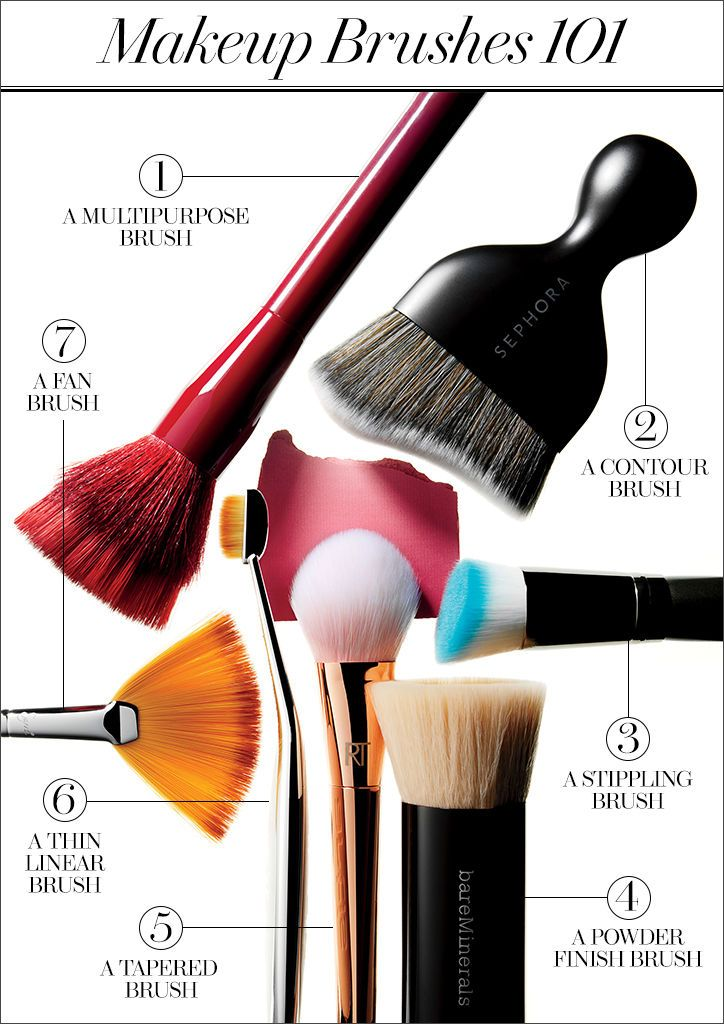 7 makeup brushes you didn't know you needed - click to find out the right names and what they're all for