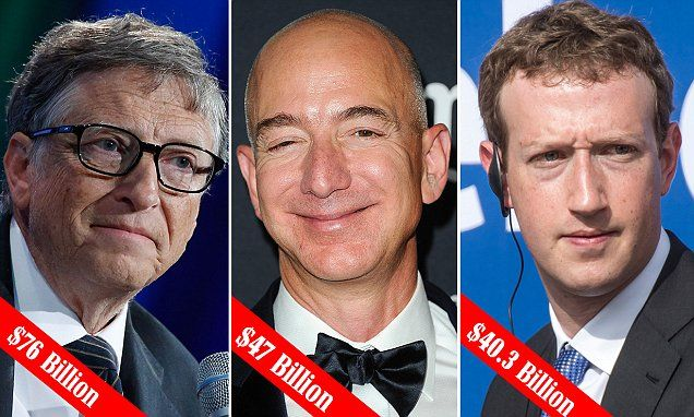 Forbes 400 richest Americans list shows Jeff Bezos made $16B in a year #DailyMail