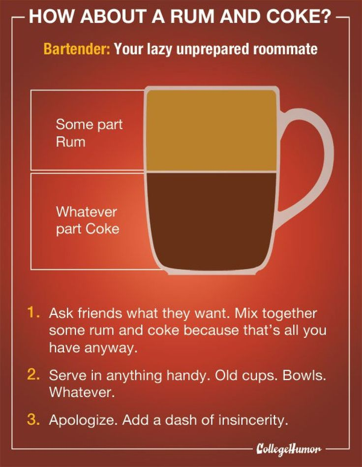 rum and coke cocktail infographic things i like