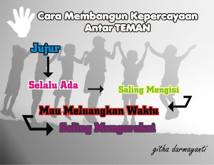 5 tahap berkawan