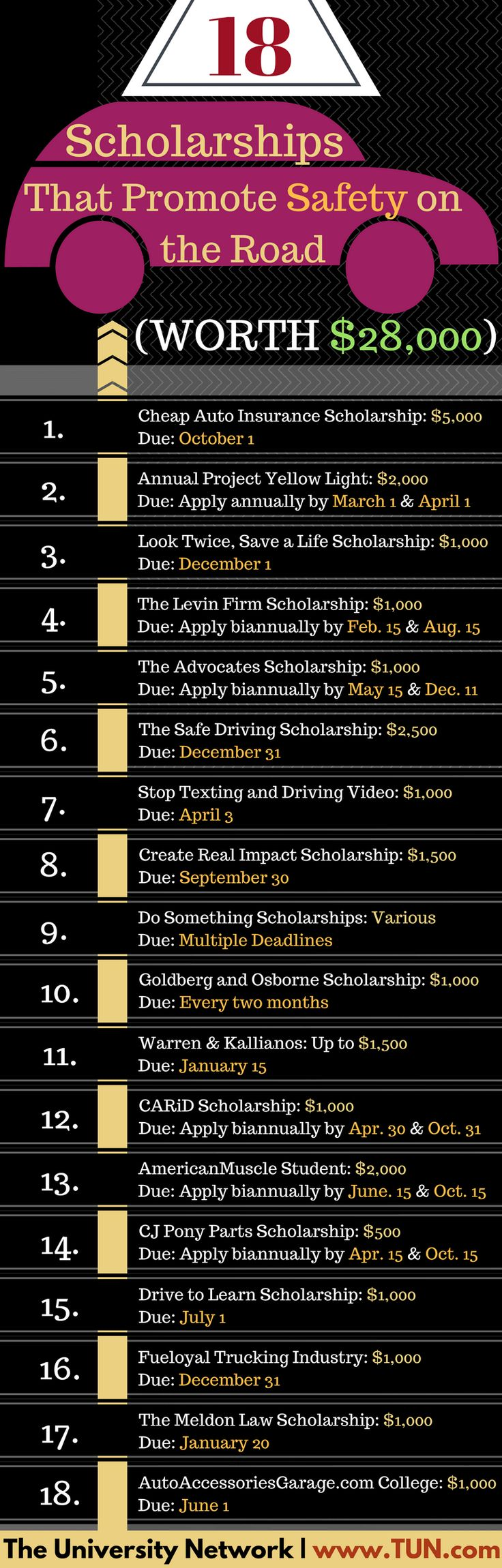 18 Scholarships That Promote Safety on the