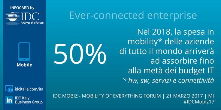 Nel 2018, la spesa in #mobility delle aziende arriverà ad assorbire fino al 50% dei budget IT