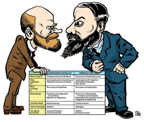 Durkheimian sociology vs. Weberian sociology [follow these links to find a bundle of clips related to these two classic social theorists: http://www.thesociologicalcinema.com/1/category/weber/1.html and http://www.thesociologicalcinema.com/1/category/durkheim/1.html] Artist: Artist: Kevin Moore (www.mooretoons.com/)