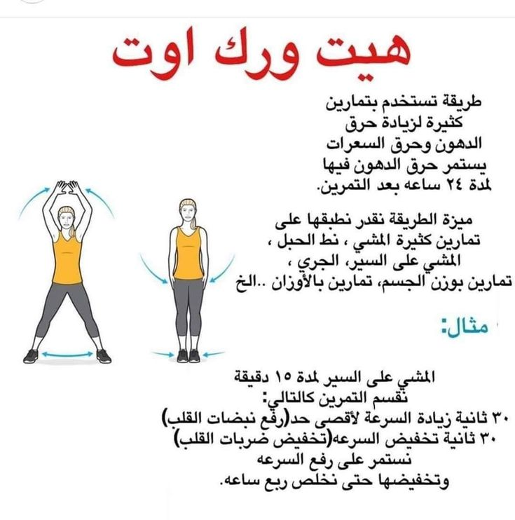 Pin By Muna Al Shehhi On Sports Fitness Fitness Workout For Women Gym Workout Tips Life Habits