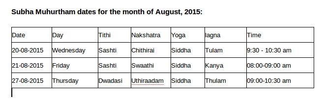 Subha Muhurtham month of August