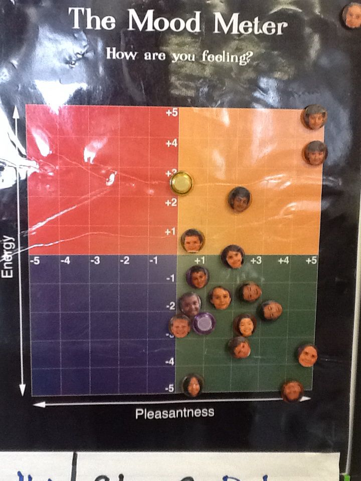 Classroom Management Ideas For First Grade ~ Picture magnets mood meter