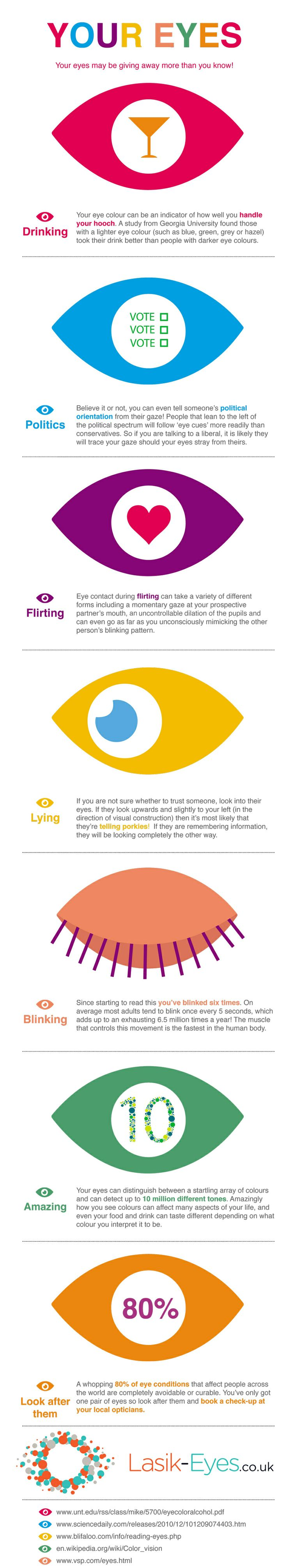 146 best lenses images on pinterest eye facts eye and eyes 7 amazing facts about your eyes is an infographic which looks at some of the less know but nonetheless amazing eye facts fandeluxe Choice Image