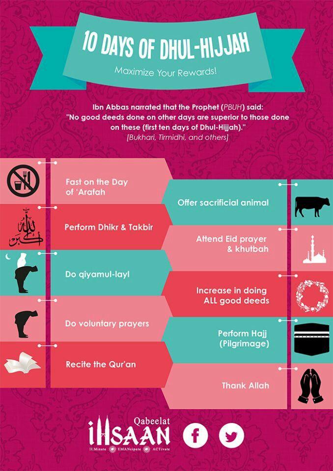 10 DAYS OF DHUL-HIJJAH