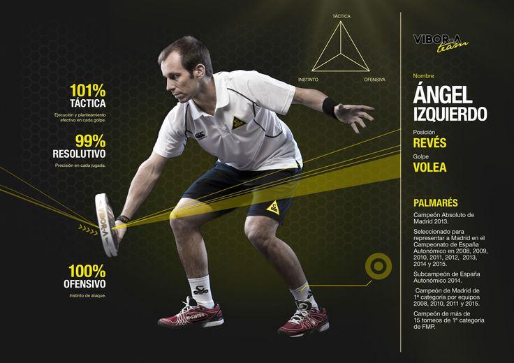 Select Player: esta semana Ángel Izquierdo.