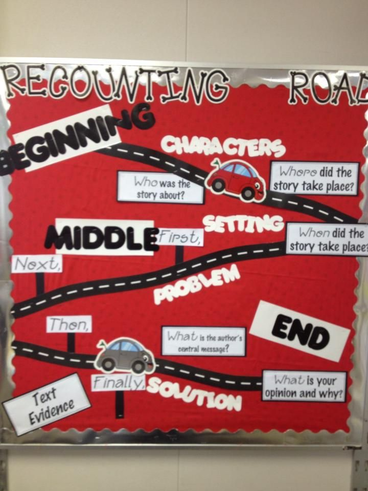 Recounting Road - Common Core Curriculum 2nd grade. I created this bulletin board to help my students practice recounting fictional stories to aid in comprehension.