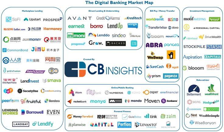 digital-banking-market-map-header
