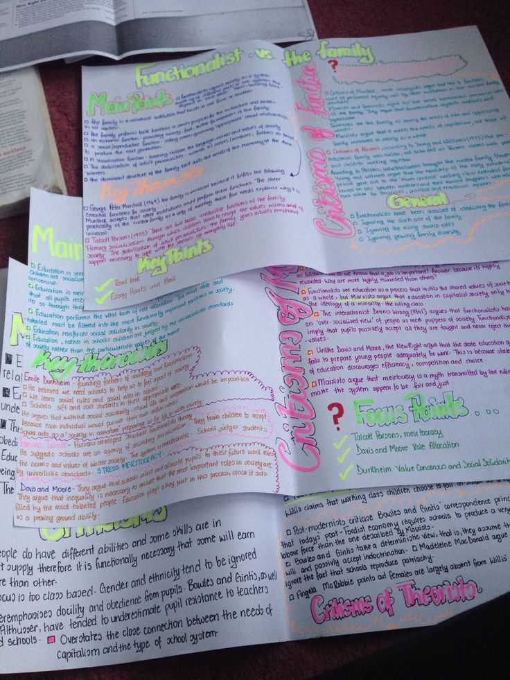 Hoping my study guides look this organized