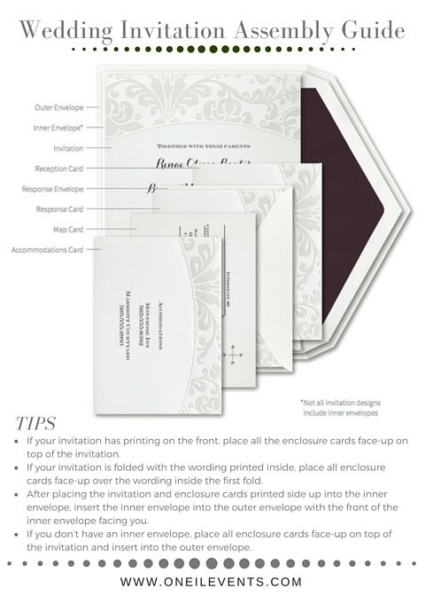 Wedding invitation etiquette - here is an easy guide to see how to assemble your wedding invitations!