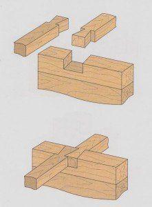 Wooden construction joints #dovetailjointsdiy