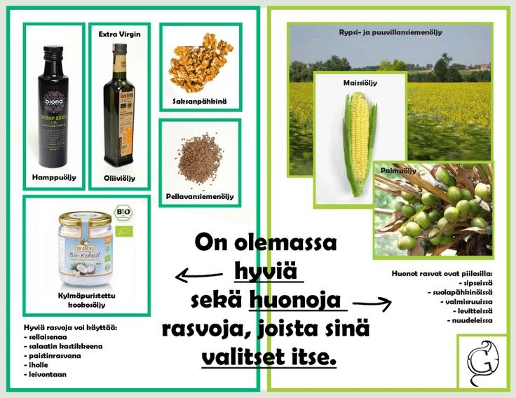#Hamppu #oliiviöljy #kookosöljy #saksanpähkinä #pellavansiemenet ovat rasvoja, joita ei saa karsia ruokavaliosta.