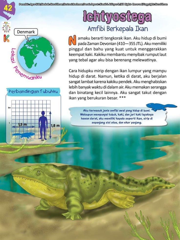 Buku Pintar Ensiklopedia Dinosaurus Dan Binatang Purba Binatang