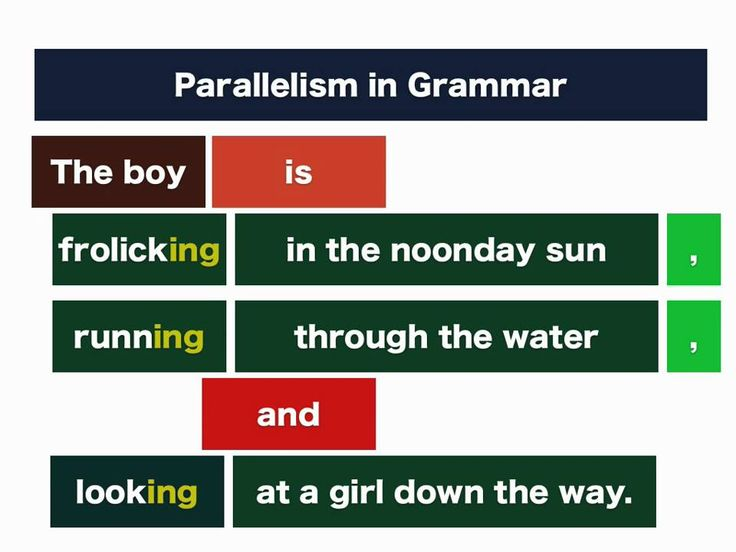 essay writing parallel structure Parallel and perpendicular lines in real life essay sample parallel and perpendicular lines play an important role  which has a uniform structure.