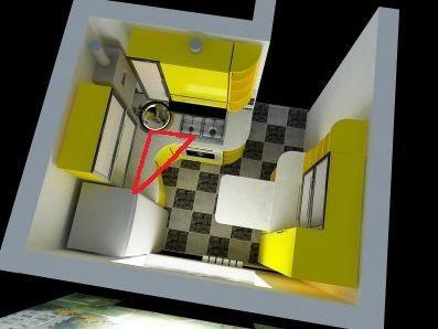 Планировка кухни: рабочий треугольник.