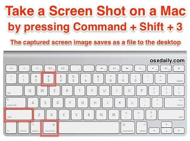Print A Screen Shot Of The Mac With This Keyboard Keyboard