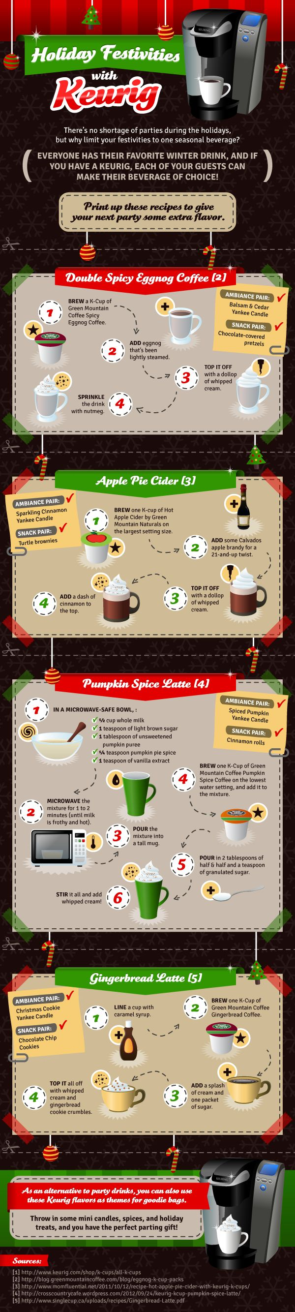 Easy Coffee-Shop Style Holiday Drinks at Home with your Keurig. Going to try pumpkin spice latte ASAP!