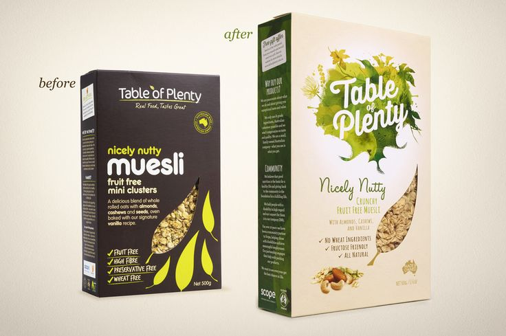 Before & After: Table of Plenty — The Dieline - Branding & Packaging