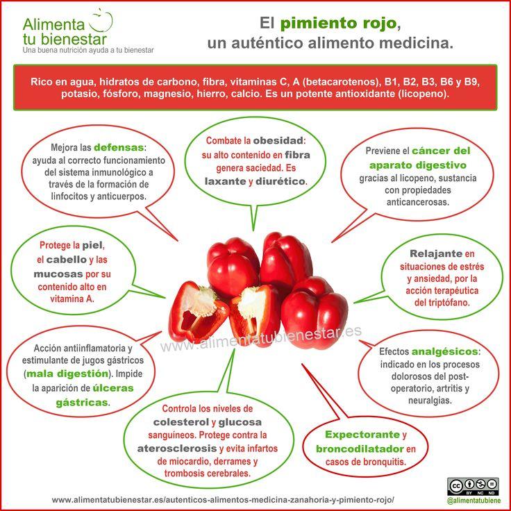 Propiedades terapéuticas del pimiento rojo, una auténtico alimento medicina #infografia #alimentatubienestar