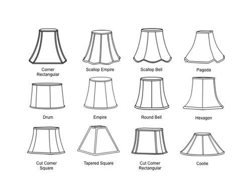 34 best images about lamp shade and lighting tips and for Types of lamp shades