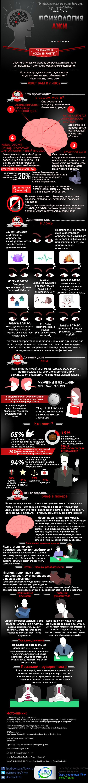 Доверяй, но проверяй! Хотите знать, когда вам лгут? Повторяем инфографику про ложь - что происходит, когда человек лжет, как это определить, лайфхаки для покера.  Но лучше быть честными друг с другом, ведь так?  http://itrex.ru/news/psikhologiya_lzhi