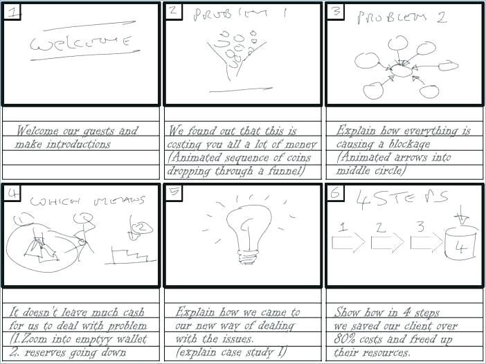 Elearning Storyboard Template Storyboard Template Overview And Video Tutorial Elearning Storyboard Template Pdf Storyboard Template Storyboard Presentation