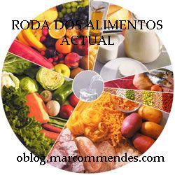 http://oblog.marcommendes.com/roda-dos-alimentos-actual/ Comer é uma necessidade, mas comer com inteligência é uma arte. http://marcommendes.com/info/vida-nova?ad=blogroda