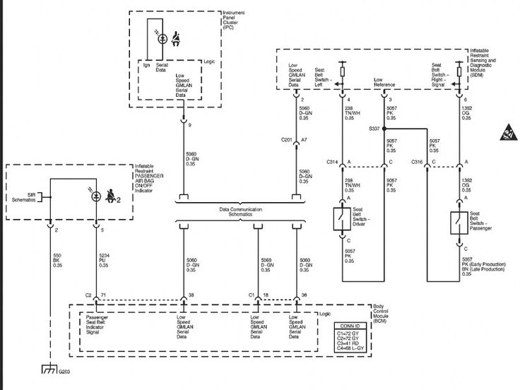 Chevy Cobalt Fuel System Diagram Wiring Forums Chevy Cobalt Chevy Diagram