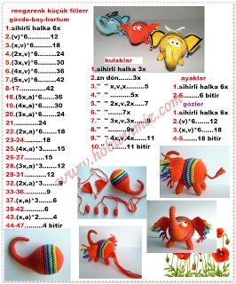 Hobievimiz: Şükranımdan rengarenk fil  açıklaması adres belli ...