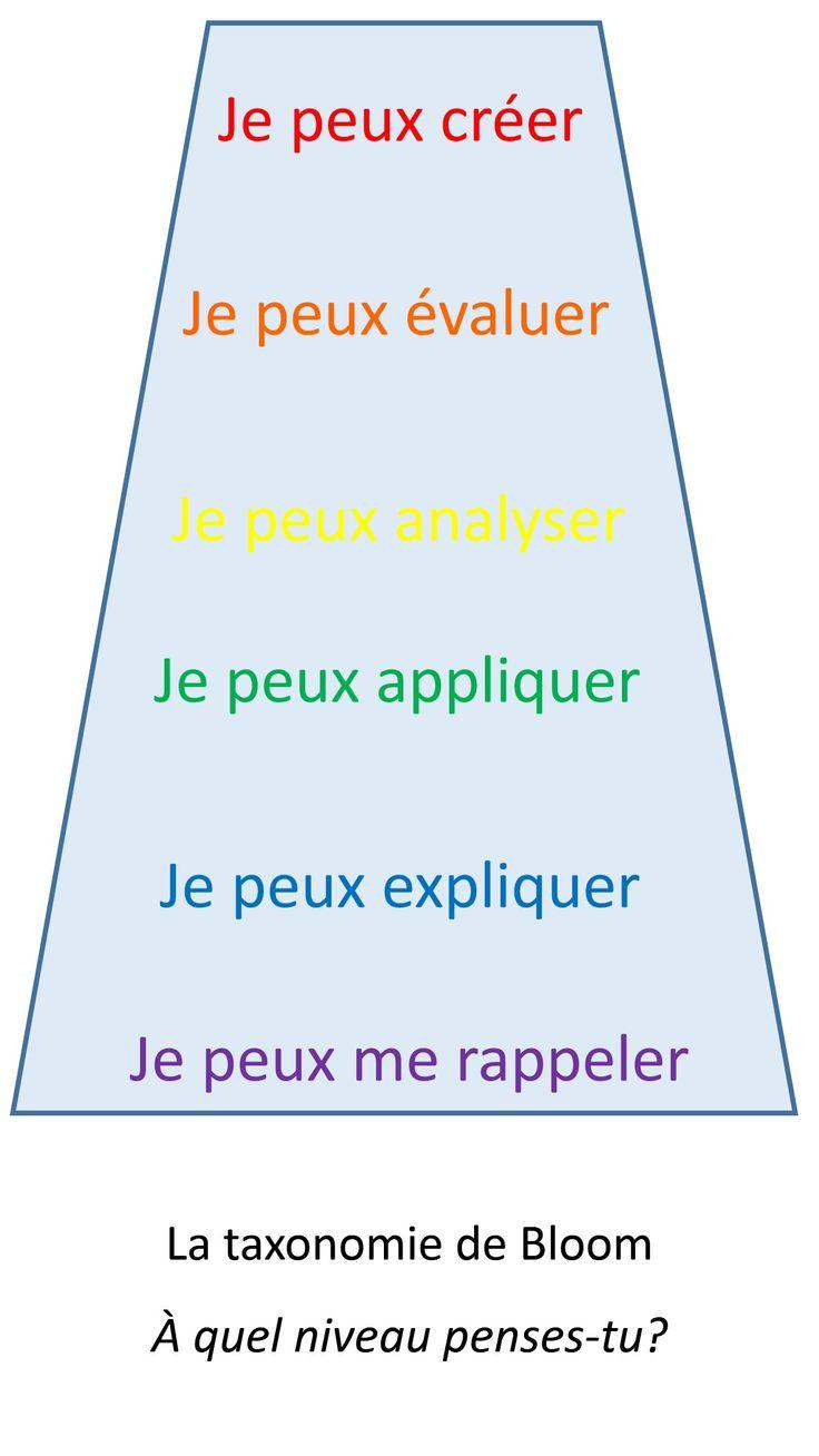 La taxonomie de Bloom