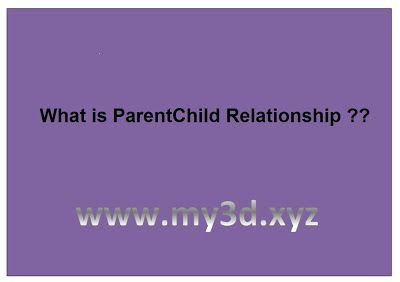my3D: What is Parent/Child Relationship ?? ( solidwork 3...