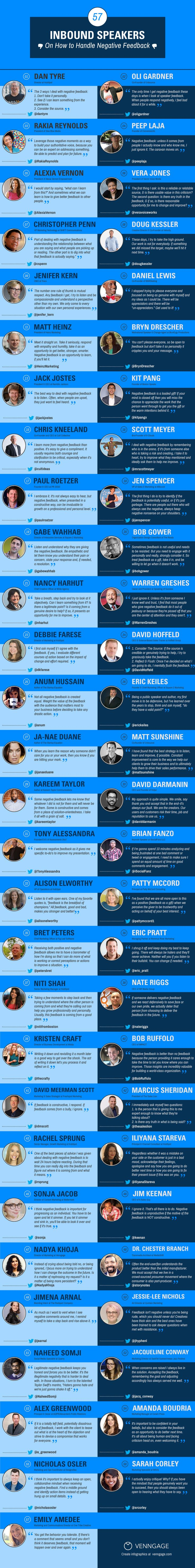 57 Experts On How to Handle Negative Feedback #Infographic #NegativeFeedback