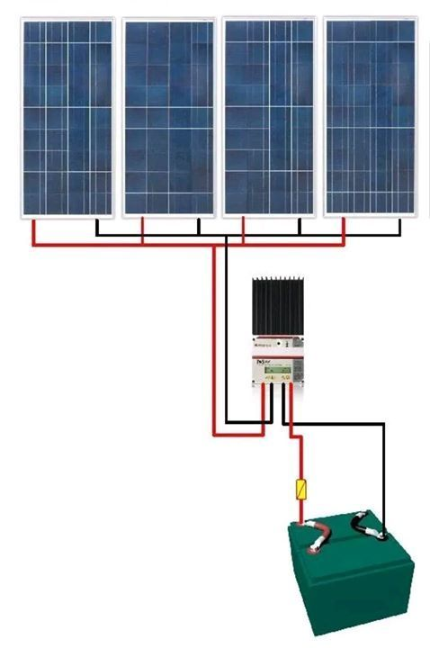 SOLAR PANELS AND BATTERY BANK WIRED IN PARALLEL   Since 12/24 V batteries are commonly used in off-grid systems Solar panels are optimized for charging these batteries. When using batteries with higher voltages such as 24 V or 48 V 2 or 4 Solar panels can be connected in series to generate the optimum battery charging voltage. Higher power systems can be achieved by connecting strings in parallel to reach the required number of modules. Solar modules are compatible with both Maximum Power…