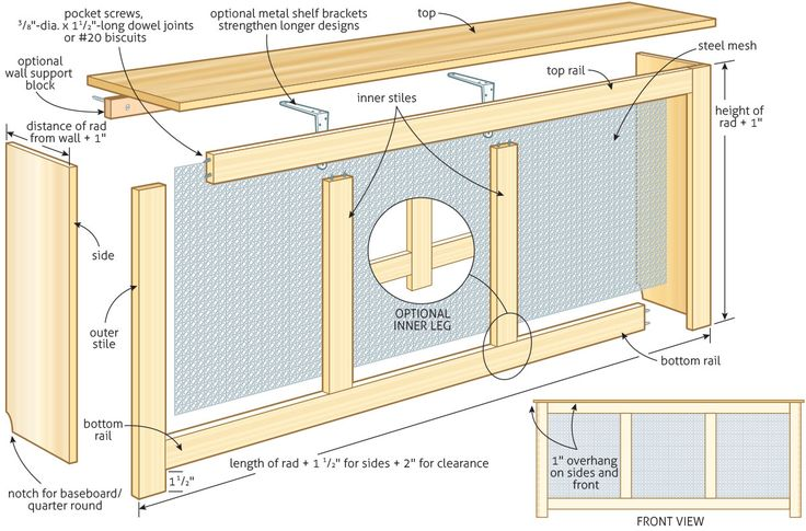 Hidden heat: Build a radiator cover with storage – Canadian Home Workshop