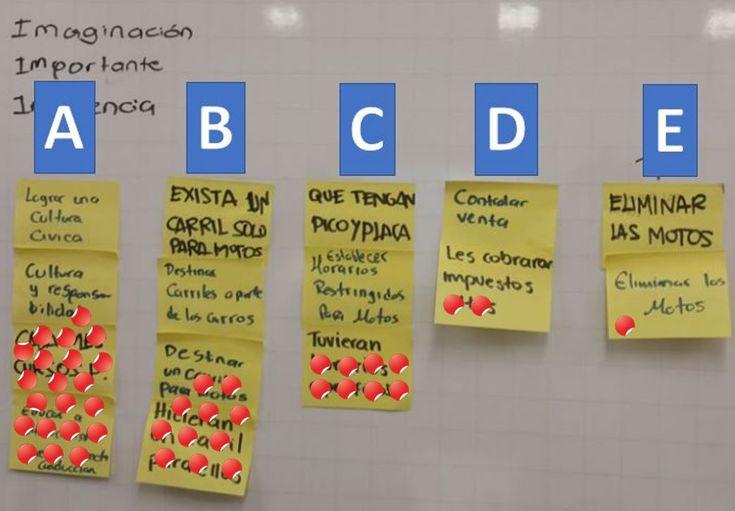 como escoger la mejor idea con la herramienta multivoting 9