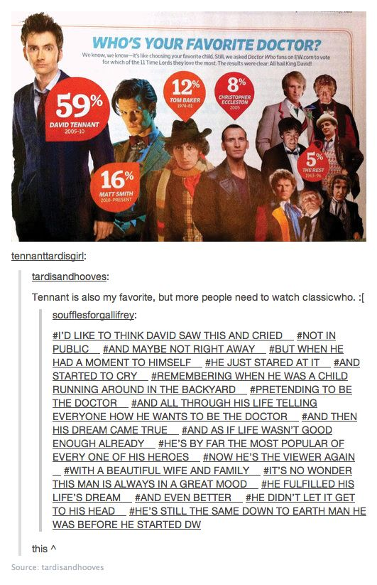 "Definitely some feels. And look at poor Nine not mention ""the rest."" because that's all they are to some people. ""The other Doctors"" is simply what most people think of them"