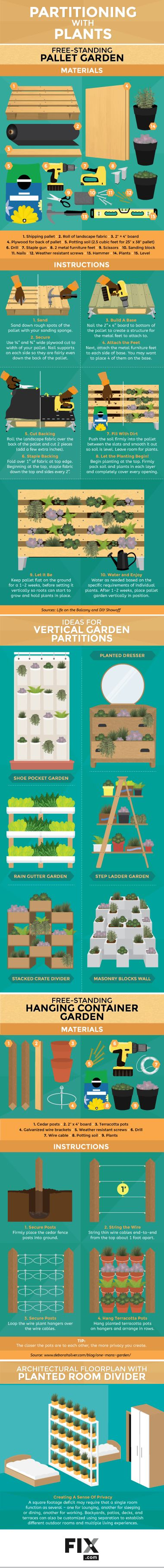 Creating a better outdoor space by partitioning out the garden with different planting designs.
