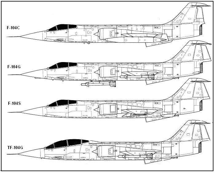 www.tayyareci.com LOCKHEED F-104G TF-104G RF-104G .. CANADAIR CF-104G CF-104D.. ALENIA F-104S STARFIGHTER .. 1951 - 2006 Period TUAF AIRCRAFTS 1951 - 2006 dönemi Turk HvKK UCAKLARI