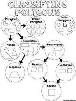 Anchor Chart Toolkit for Polygons, Triangles, Lines, and